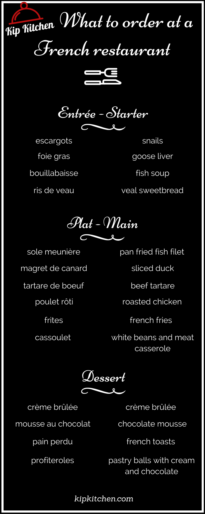 Famous French Dishes. What to order at a French Restaurant | kipkitchen.com #france #food #restaurant #travel